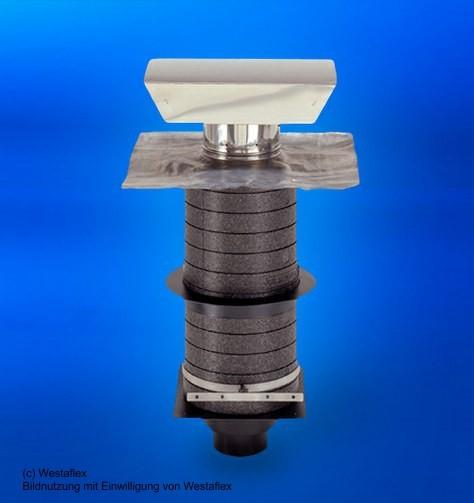 wärmebrückenfreie Dachdurchführung