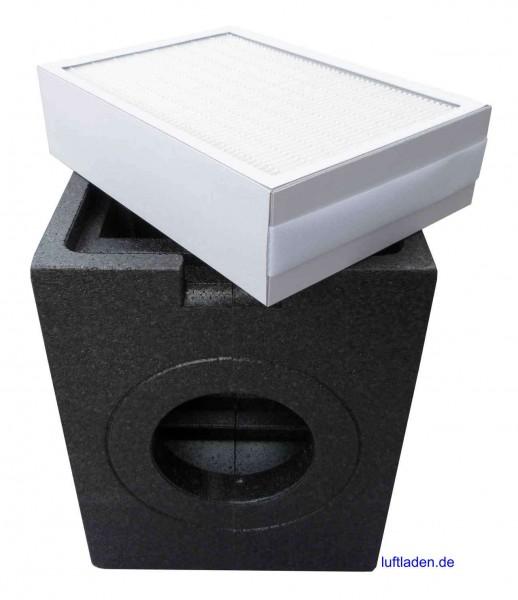 Filterbox Pollenfilter Wohnungslüftung