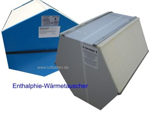 Enthalpie-Wärmetauscher