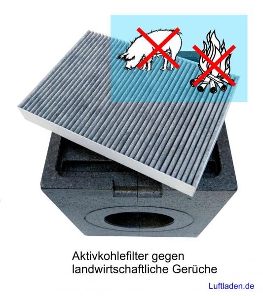 Aktivkohle Filterbox Wohnungslüftung Güllegeruch