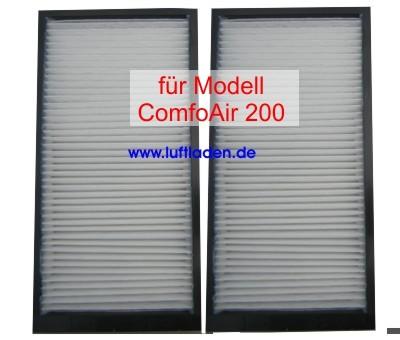 Zehnder Filterset G4 ComfoAir 200