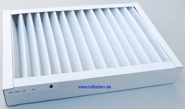 Für Novelan HLW 8M Filter G4 - kompatibel