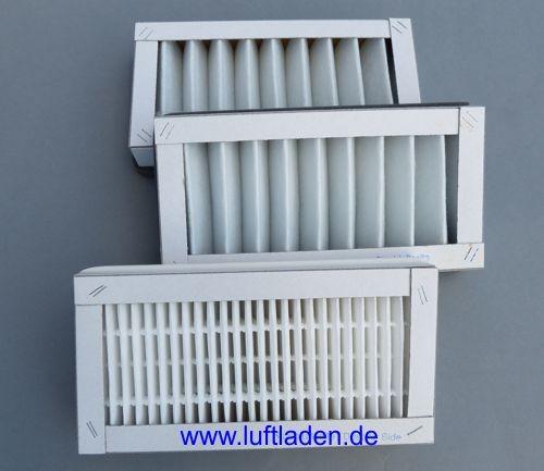 Helios Filterset KWL 250/3/3/7