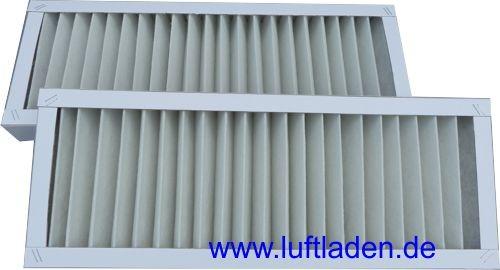 Filterset G4 für Paul Novus 300/450 kompatibel