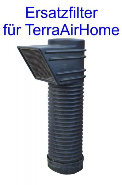 Ersatzfilter Fränkische Terra-Air-Home